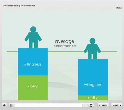 managingPerformance3