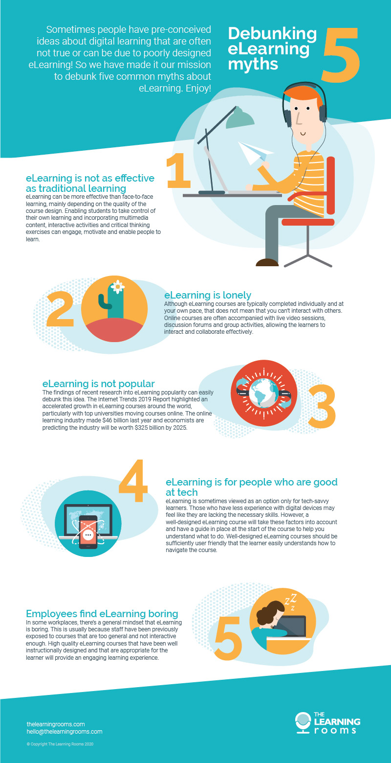 Infographic: Debunking 5 eLearning myths