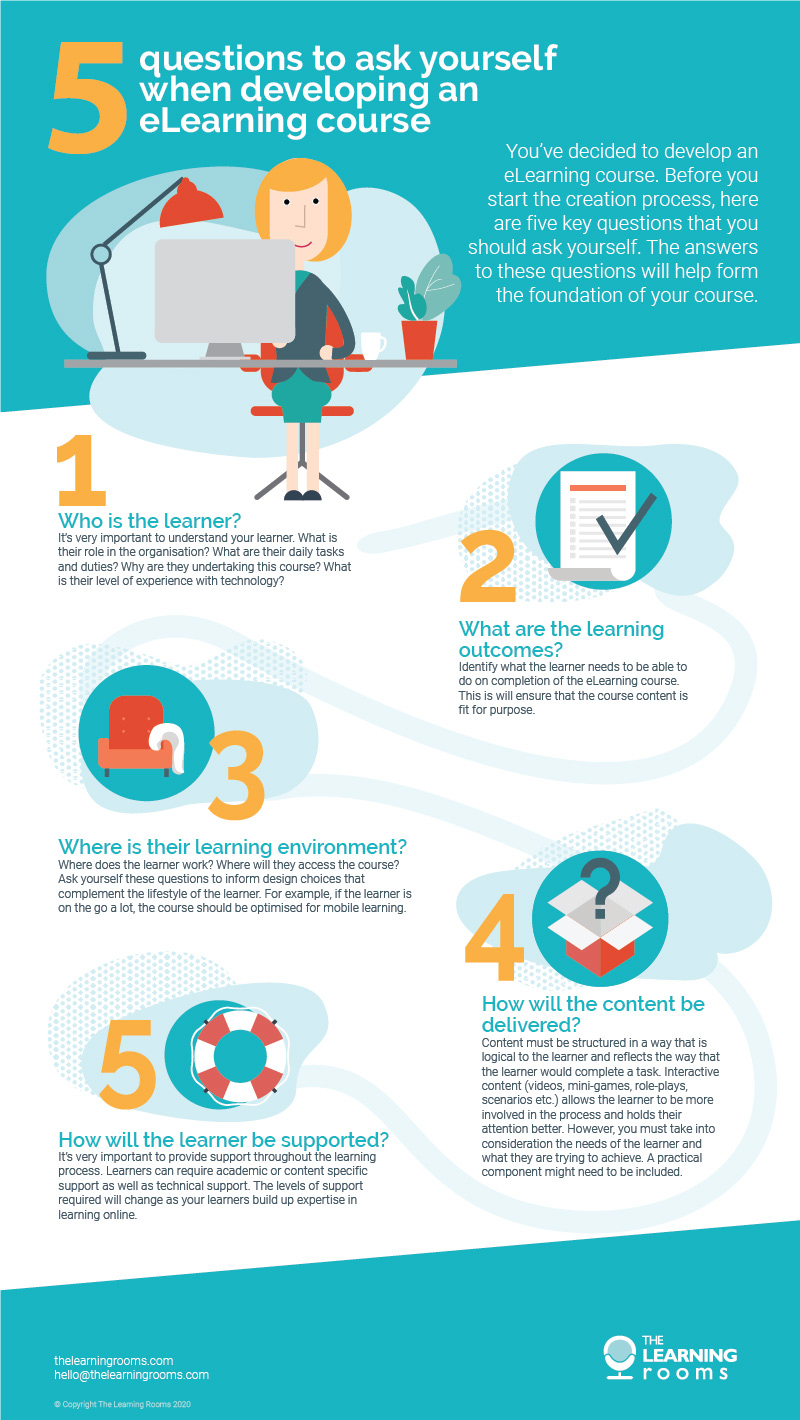 Infographic: 5 questions to ask yourself when developing an eLearning course